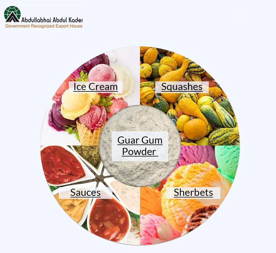 Guar Gum Powder Application in the Food Industry